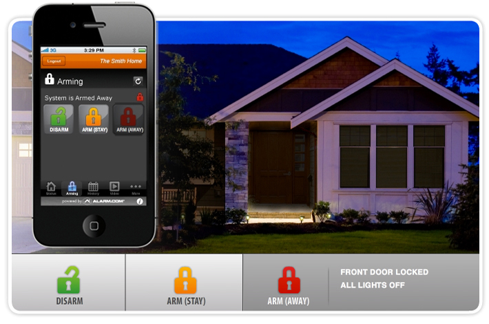 Alarm.com's home automation